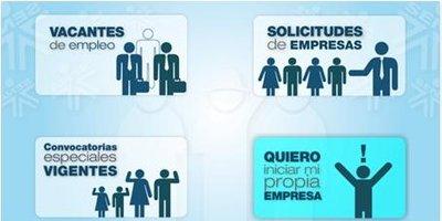 intermediacion empresas